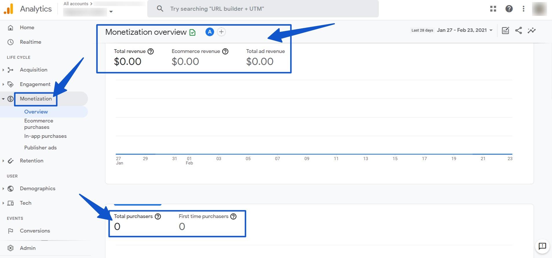 Monetization overview in Google Analytics